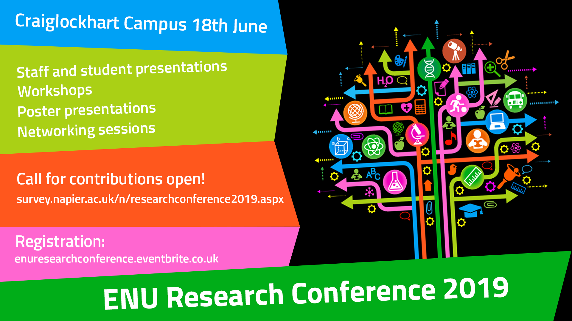 Edinburgh Napier University Research Conference 2019