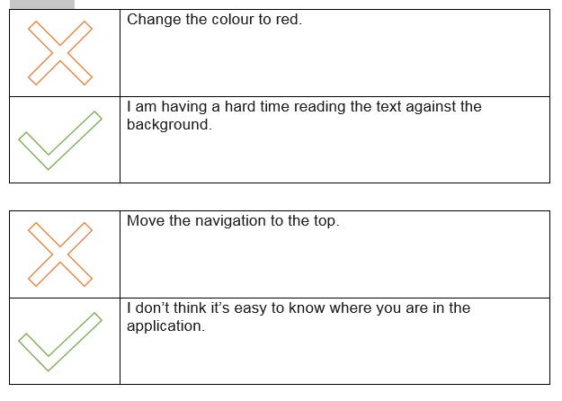 Tips on giving feedback